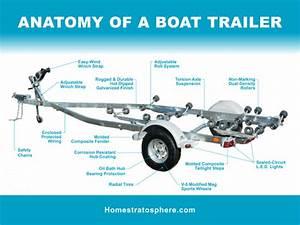 15 Parts Of A Boat Trailer  Excellent Diagram