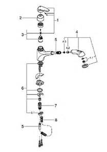 parts of a kitchen faucet diagram repair parts for grohe kitchen faucets