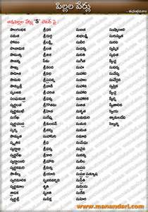 indian baby girls names page=2