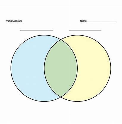 Venn Diagram Template Blank Templates Word Diagrams