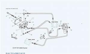 Hoses  U0026 Control Valve For 18 Speed Rtlo