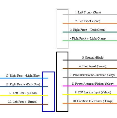 car radio wiring in radio stereo wiring diagram for