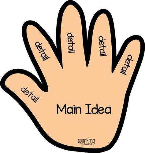 Main Idea - ThingLink