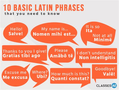 Yandex.translate is a mobile and web service that translates words, phrases, whole texts, and entire websites from latin into english. 10 Basic Latin Phrases FREE Infographic - Free to use Today!