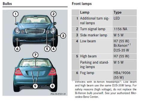 parking light mbworldorg forums