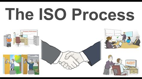 iso process iso standards youtube