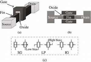 Finfet Model And Schematic   A  Threedimension Structure