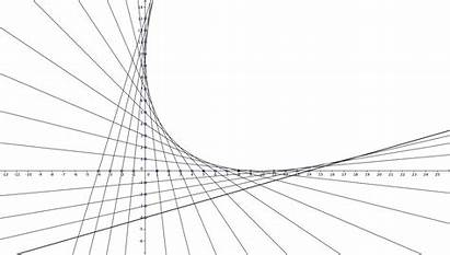 Compass Geometric Line Curve Lines Drawing Geometry