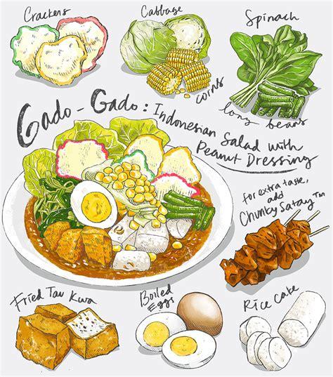 cuisine dwg gado grill recipe illustration on behance