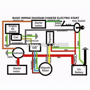 5 Pin Cdi Wire Diagram - Wiring Diagrams Hubs