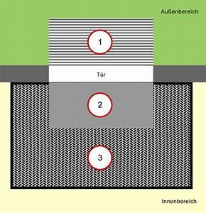 Teppich Für Eingangsbereich : wissen in der hauswirtschaft teppich ~ Sanjose-hotels-ca.com Haus und Dekorationen
