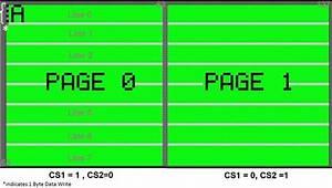 Graphics Lcd Basics   Ks0108 Based Jhd12864e