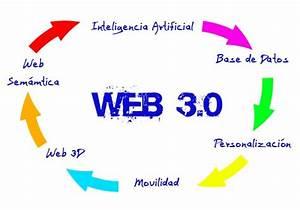 Introducci U00f3n  Web 3 0