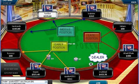 Rules of Texas Holdem   Poker Tournament Strategy