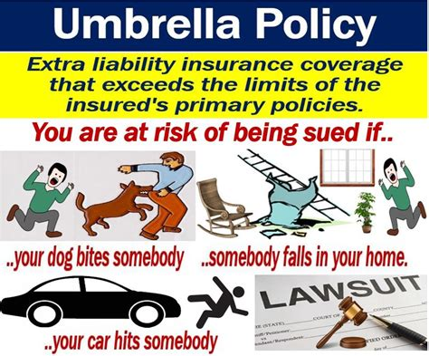 It may also cover you for claims that are. What is an umbrella policy? Definition and some examples