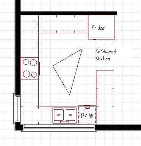 g shaped kitchen floor plans kitchen layout design kitchen floor plans 6770