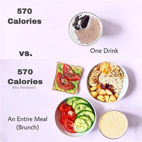 These guidelines state that women need from 1,800 to 2,400 calories each day to maintain their weights. Low-volume vs. high-volume meals ••• Which meal would you relatively have? Please take into ...