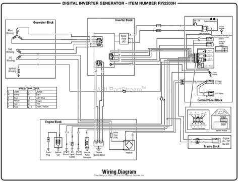 inverter generator wiring diagram 33 wiring diagram