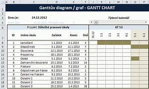 Gantt U016fv Diagram