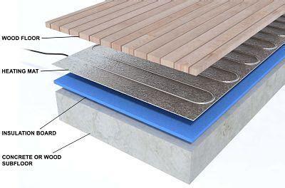wood flooring insulation electric underfloor heating insulation boards 6mm for underfloor heating kits ebay
