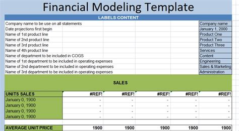 financial modeling excel templates financial modeling template excel spreadsheettemple