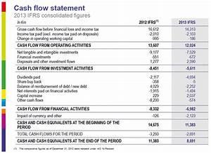 2013 Annual results - GDF SUEZ