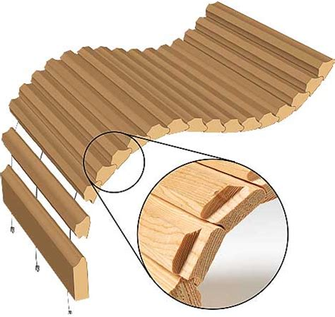 roll up table plans mlcs flute and bead and tambour door router bits