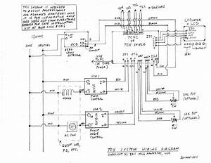 2006 Chevrolet Ssr Wiring Diagram