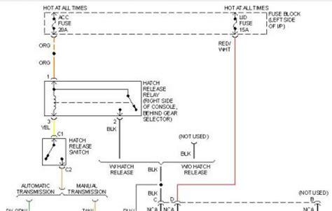 Chevy Camaro Wiring Fuse Schematic For