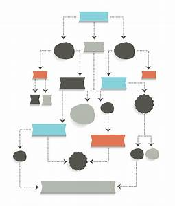 4 Tools To Create Images  Videos  Diagrams  And Flowcharts