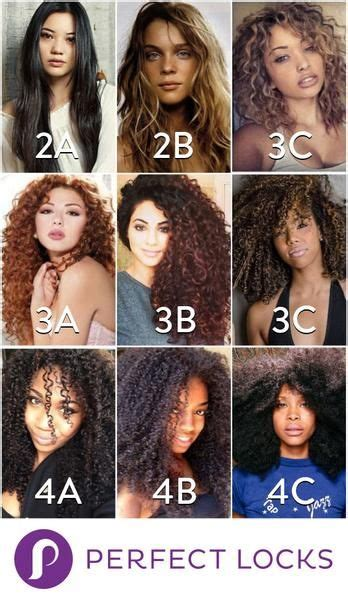Hair Types: Finding Your Texture Wavy Hair Curly hair