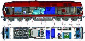 Layout Of The Main Equipment Of The Upgraded Diesel