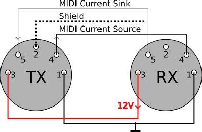 Midi Wire Diagram Wiring