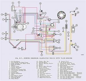 Jeep Wiper Motor Wiring Diagram
