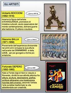 MAPPE ARTE ARTE 900 AVANGUARDIE STORICHE Libro di