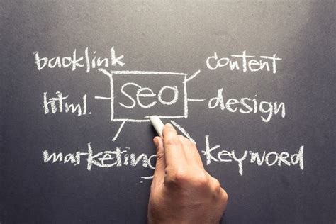 Search Engine Optimization Cost by Website Marketing Search Engine Optimization Rob Orr