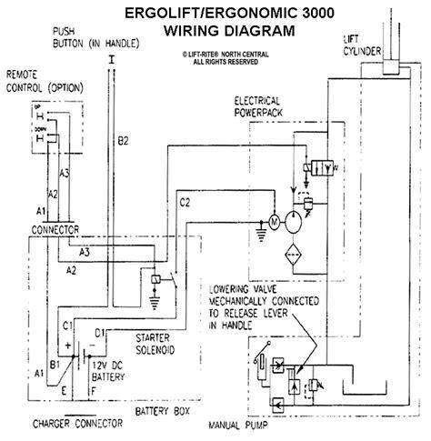 lift  ergo ergonomic scissor lift wiring schematic