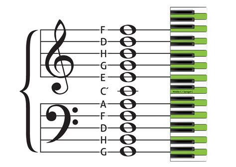 Bilder finden, die zum begriff klaviertastatur passen. Klaviertastatur Zum Ausdrucken Pdf