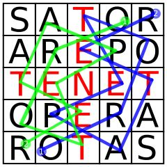 The sator square has been found in ruins everywhere from pompeii to england to syria to sweden, and sator opera tenet arepo rotas can be read from the left, from the right, and from the. Sator Square at Oppède - Category:Sator Arepo Tenet Opera ...