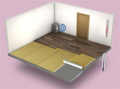 isolant phonique plancher