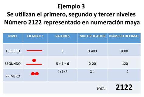 numeros mayas numeros mayas los numeros mayas de 5 en 5 a 100