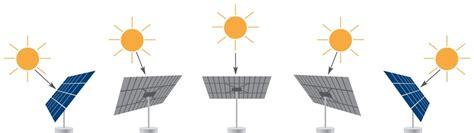 Электрофицируем частный дом самодельными солнечными панелями + изготовление