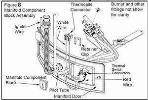 Rheem Hot Water Tank Parts List
