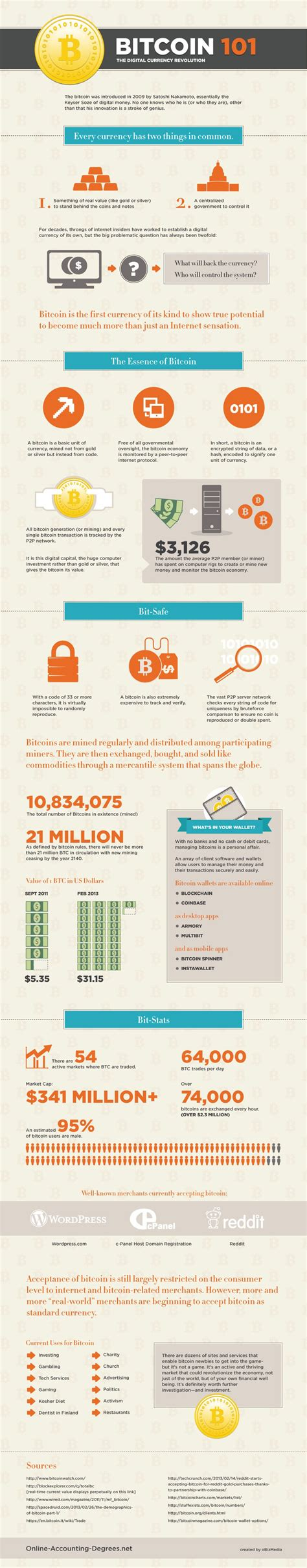 What Is Bitcoin Currency by Bitcoin Rise Of Digital Currency How It Affects You