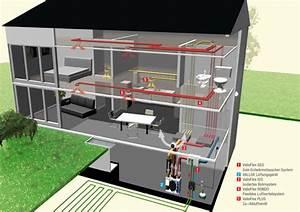 Zentrale Lüftungsanlage Mit Wärmerückgewinnung Kosten : l ftungsanlage zuluft abluft klimaanlage und heizung zu ~ Articles-book.com Haus und Dekorationen