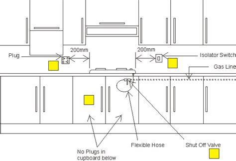 Gas Installations Legislation Safety Kimberley