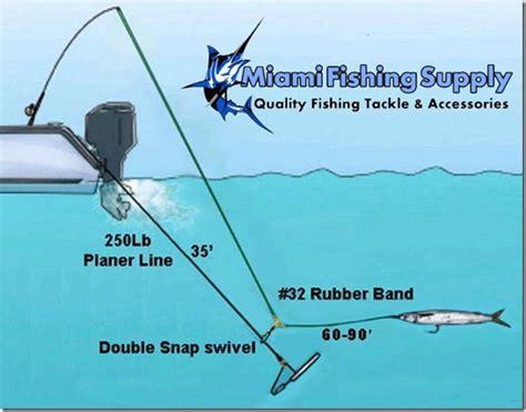 speed wahoo planer set  coastal angler  angler