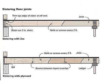 sistering floor joists to increase span stiffening a floor homebuilding
