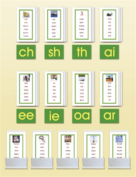 phonogram word lists  nienhuis double sandpaper letters