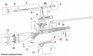 Beretta U00ae Sako A7 Schematic